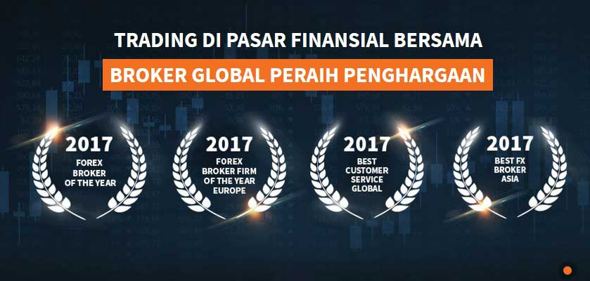 Review FXTM Indonesia